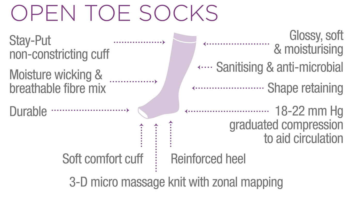 sector_maternity_Features_opentoesock