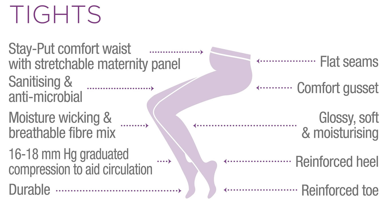sector_maternity_Features_tights
